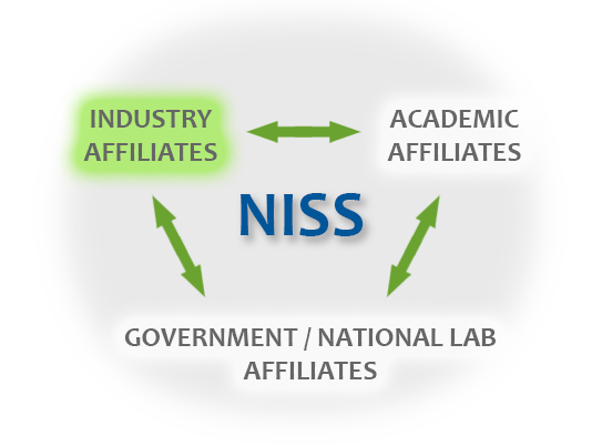 industry affiliate overview