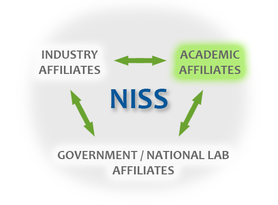 academic affiliate overview