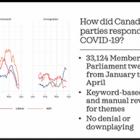 Moderator Nathaniel Stevens (University of Waterloo) below, discusses data display results with speaker Aengus Bridgman (McGill University).
