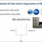 William Brenneman (P&G) describes career tracks for statisticians at P&G.