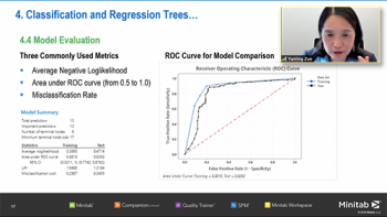 Yanling Zuo (Minitab LLC) reviews the ROC curve related to the model evaluation of a classification tree.