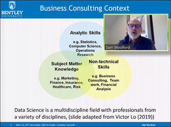 Sam Woolford (Bentley University) reviews the overall context for analytical consulting in business.