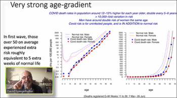 Sir David Spiegelhalter, (Cambridge University) notes an interesting connection between age and COVID deaths.