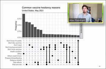 Alex Reinhart (Carnegie Mellon) reviews an upset plot of common vaccine hesitancies based on the Facebook survey data.