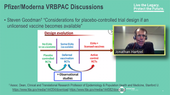 Jonathan Hartzel (Merck) reviews the issues related to placebo-controlled trial designs.