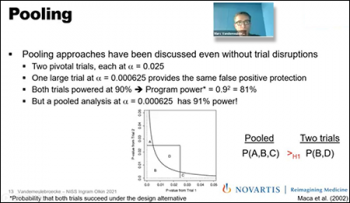 Marc Vandemeulebroecke, (Novartis) portrays pooling approaches inspired by a real case study.