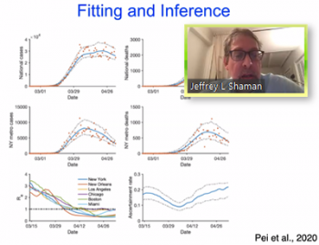 Jeffrey Shaman (Columbia University) describes graphs of fitting and inference of the first wave of the virus in the US as part of his talk.